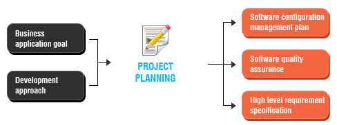 project-planning-1